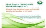 El área de cultivos OGM en todo el #mundo aumentó 3 % o 4,7 millones de hectáreas el 201