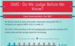 Percepción pública de la biotecnología agraria: ¿se juzga antes de informarse?