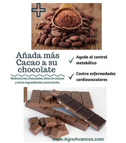Mientras más cacao tengan tus chocolates mejor latirá tu corazón