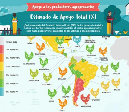 Apoyo a los productores agropecuarios en el continente