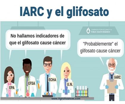 IARC y el glifosato