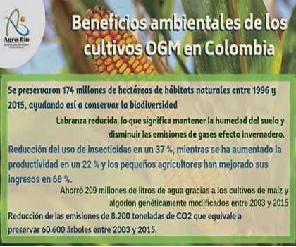 Beneficios ambientales de los cultivos OGM en Colombia
