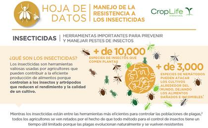 Manejo de Resistencia a los Insecticidas