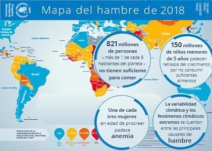 Mapa del Hambre en el Mundo 2018